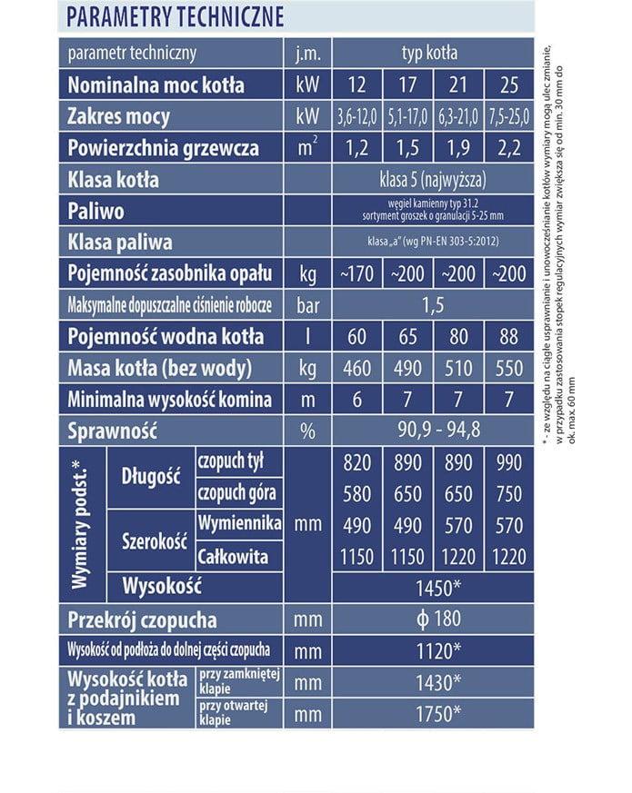 Kocioł DWOREK Comfort Blue - parametry techniczne