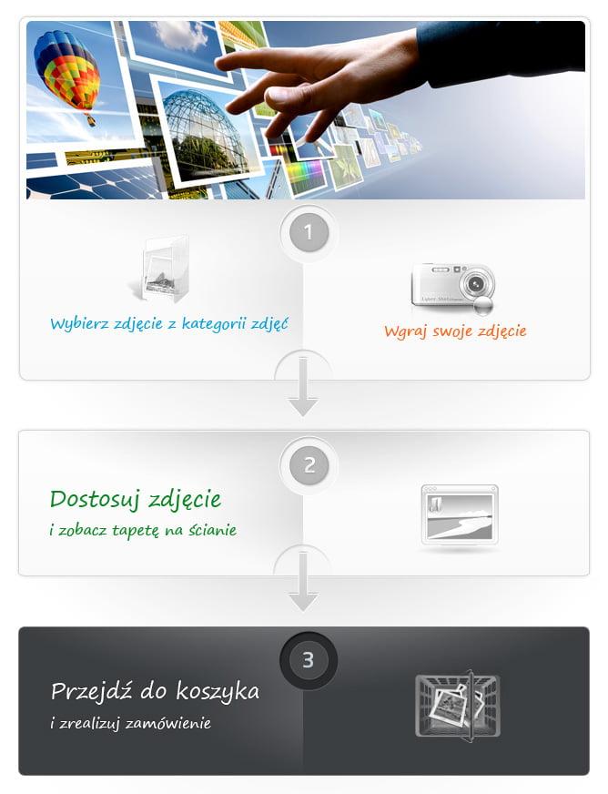 FototapetyXL - jak to działa